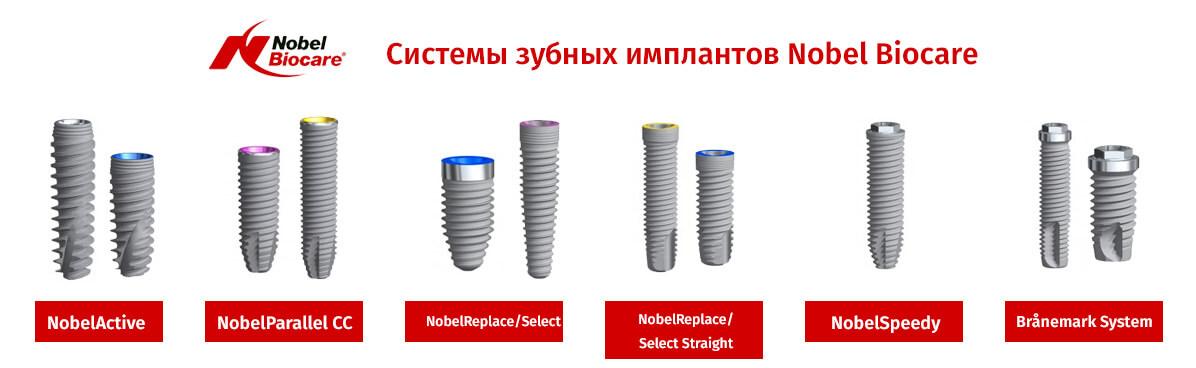 Зубной имплант Nobe виды